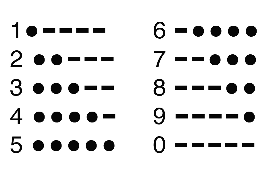 Morse Code Chart Learn Morse Code Easily Learn Morse Code Easily